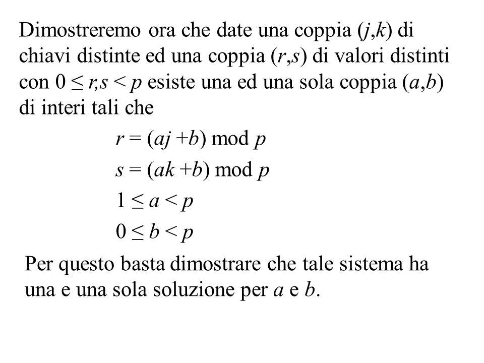 Dimostreremo ora che date una coppia (j,k) di chiavi distinte ed una coppia (r,s) di valori distinti con 0 r,s < p esiste una ed una sola coppia (a,b)