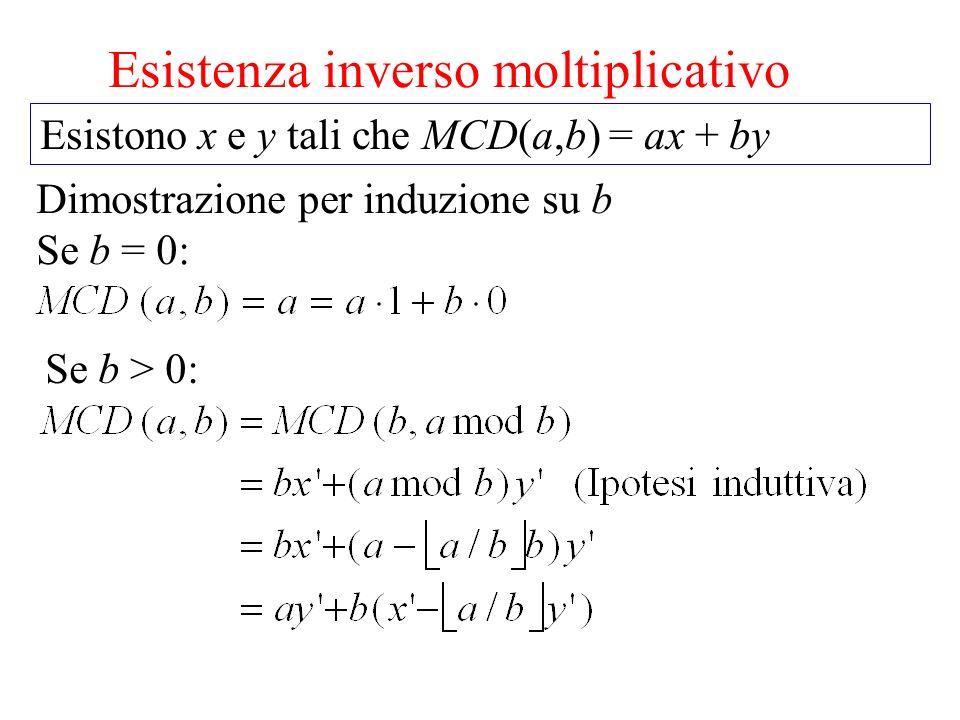 Esistenza inverso moltiplicativo Esistono x e y tali che MCD(a,b) = ax + by Dimostrazione per induzione su b Se b = 0: Se b > 0: