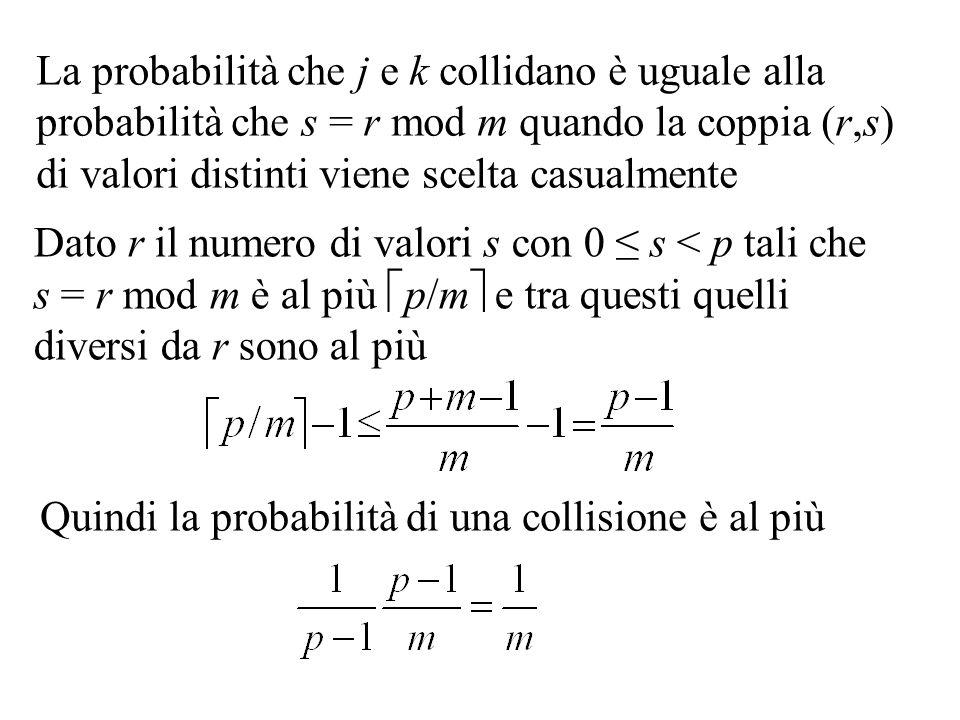 La probabilità che j e k collidano è uguale alla probabilità che s = r mod m quando la coppia (r,s) di valori distinti viene scelta casualmente Dato r il numero di valori s con 0 s < p tali che s = r mod m è al più p/m e tra questi quelli diversi da r sono al più Quindi la probabilità di una collisione è al più