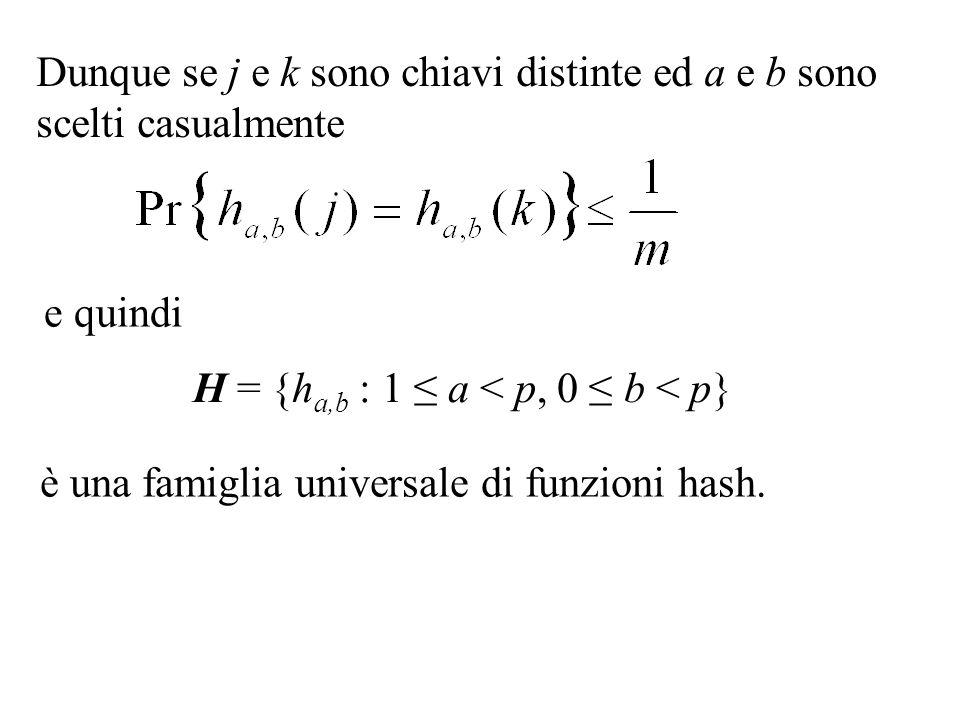 Dunque se j e k sono chiavi distinte ed a e b sono scelti casualmente e quindi è una famiglia universale di funzioni hash. H = {h a,b : 1 a < p, 0 b <