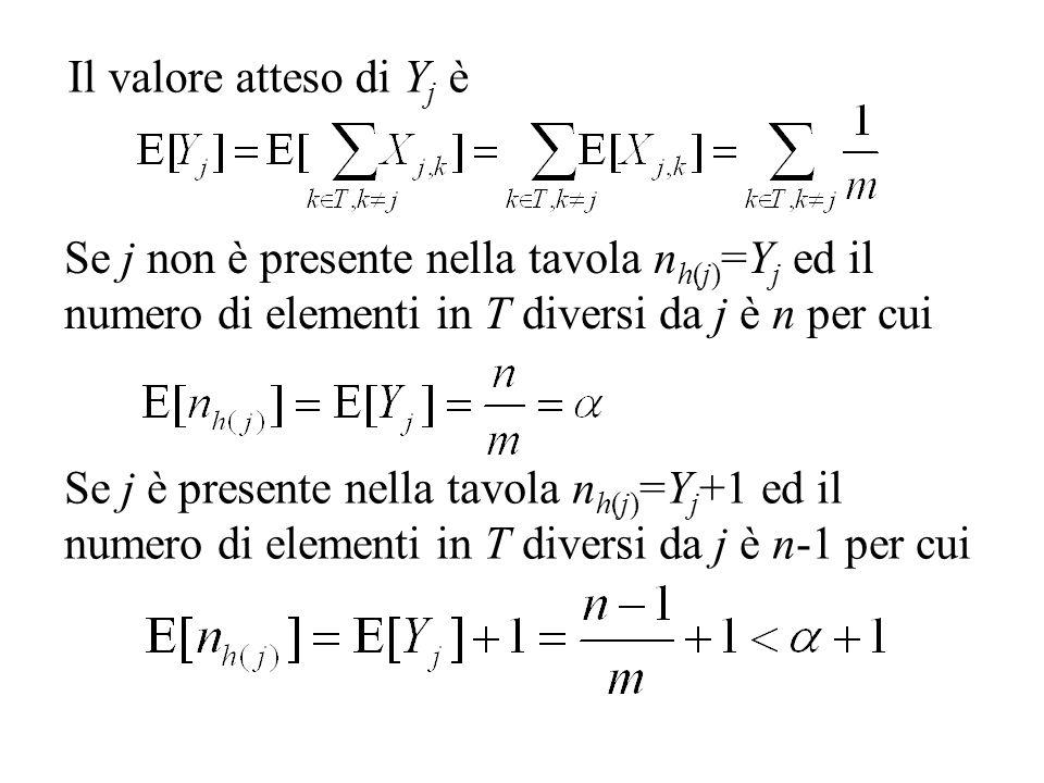 Il valore atteso di Y j è Se j non è presente nella tavola n h(j) =Y j ed il numero di elementi in T diversi da j è n per cui Se j è presente nella tavola n h(j) =Y j +1 ed il numero di elementi in T diversi da j è n-1 per cui