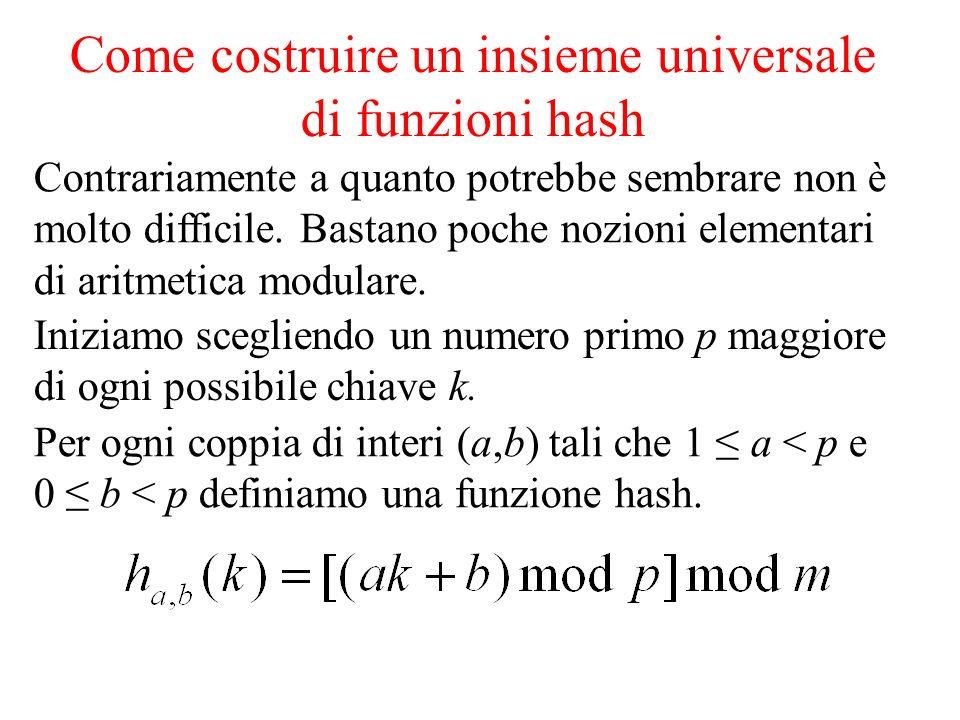 Come costruire un insieme universale di funzioni hash Contrariamente a quanto potrebbe sembrare non è molto difficile. Bastano poche nozioni elementar