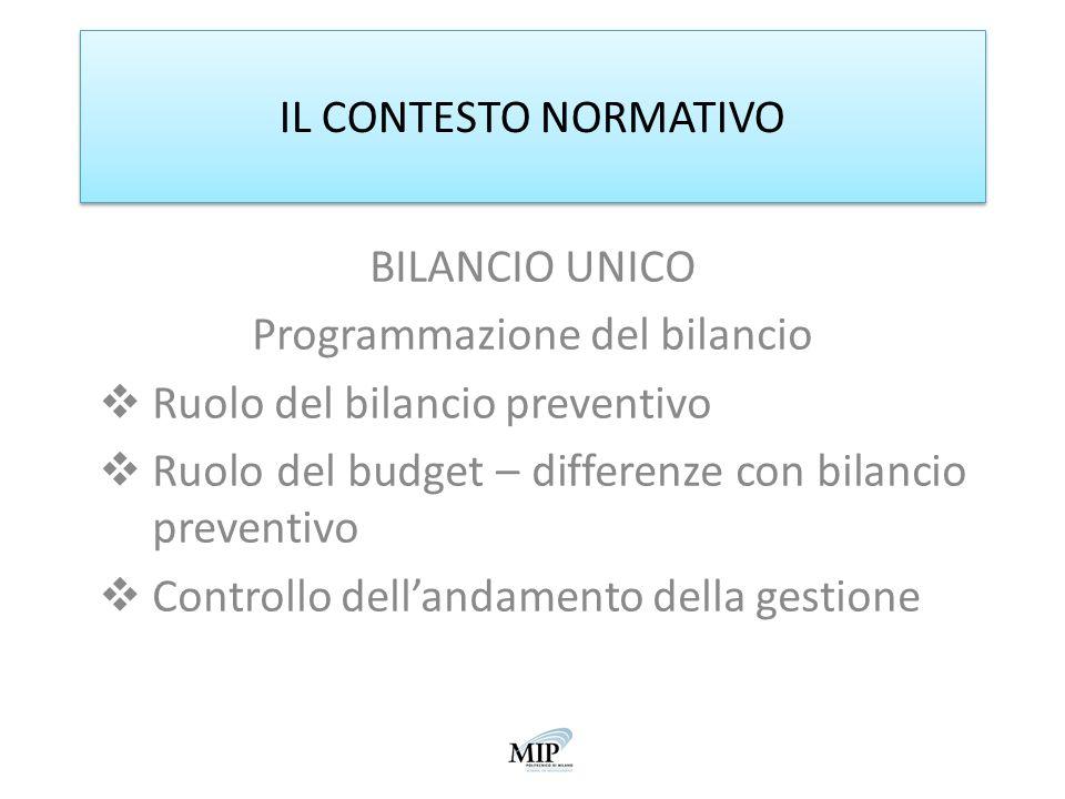 IL CONTESTO NORMATIVO BILANCIO UNICO Programmazione del bilancio Ruolo del bilancio preventivo Ruolo del budget – differenze con bilancio preventivo C