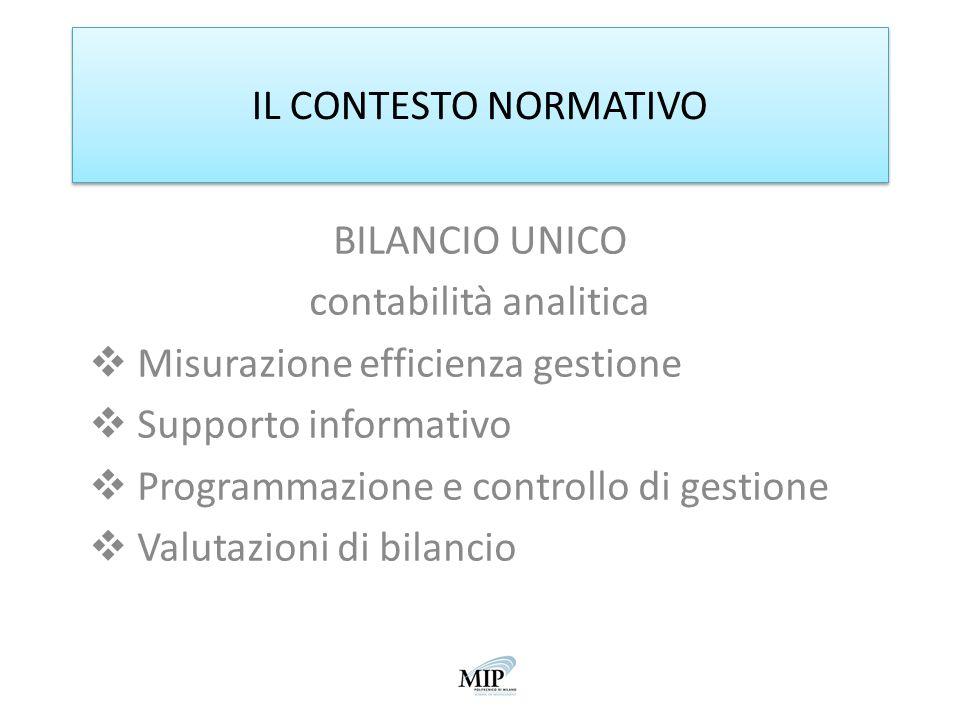 IL CONTESTO NORMATIVO BILANCIO UNICO contabilità analitica Misurazione efficienza gestione Supporto informativo Programmazione e controllo di gestione