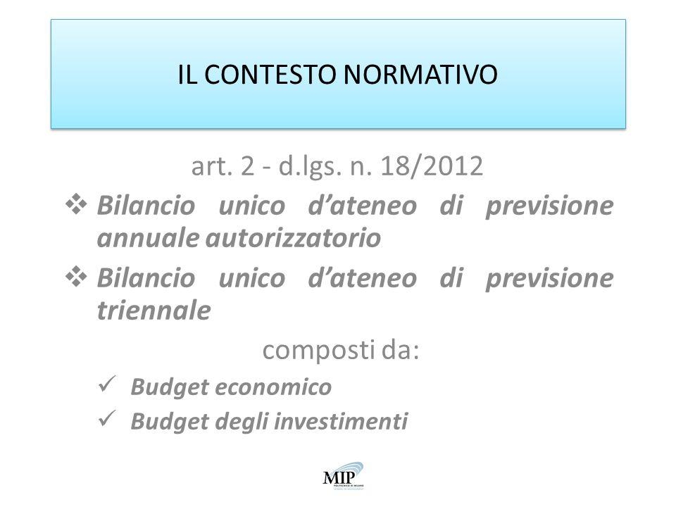 IL CONTESTO NORMATIVO art. 2 - d.lgs. n. 18/2012 Bilancio unico dateneo di previsione annuale autorizzatorio Bilancio unico dateneo di previsione trie