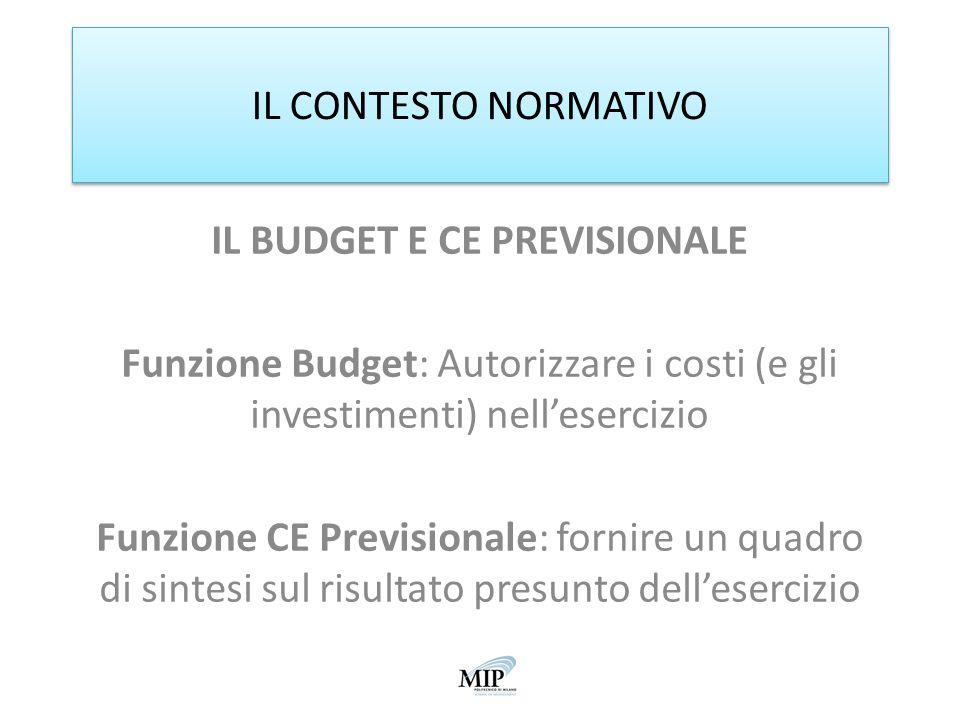 IL CONTESTO NORMATIVO IL BUDGET E CE PREVISIONALE Funzione Budget: Autorizzare i costi (e gli investimenti) nellesercizio Funzione CE Previsionale: fo