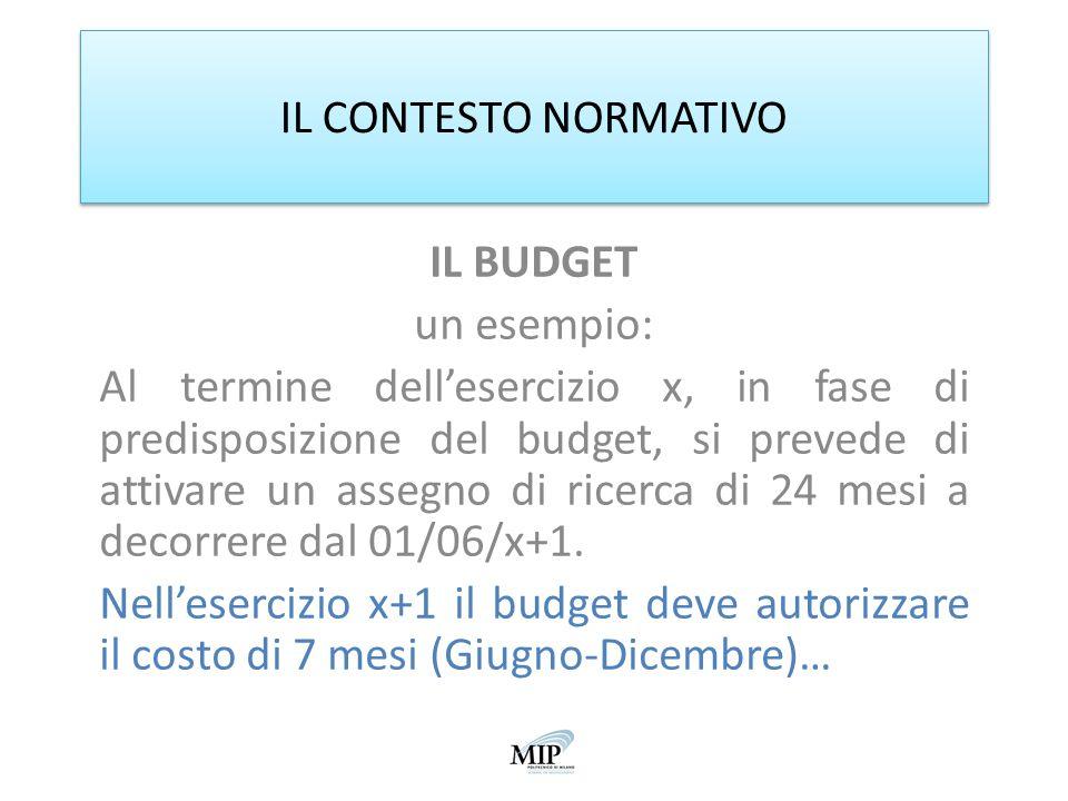 IL CONTESTO NORMATIVO IL BUDGET un esempio: Al termine dellesercizio x, in fase di predisposizione del budget, si prevede di attivare un assegno di ri