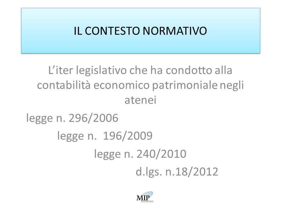 IL CONTESTO NORMATIVO Liter legislativo che ha condotto alla contabilità economico patrimoniale negli atenei legge n. 296/2006 legge n. 196/2009 legge