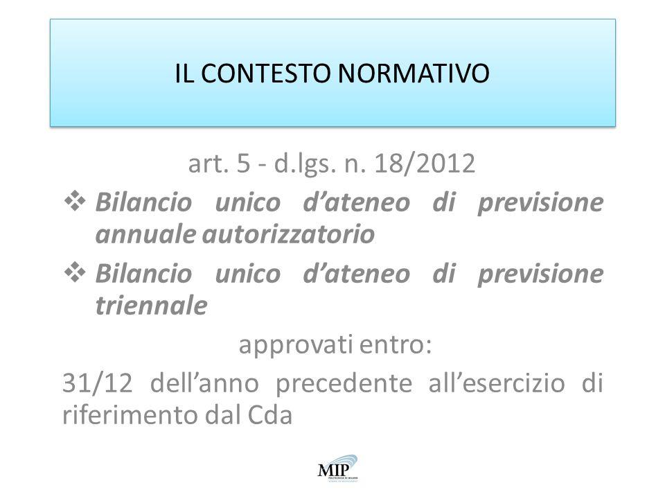 IL CONTESTO NORMATIVO art. 5 - d.lgs. n. 18/2012 Bilancio unico dateneo di previsione annuale autorizzatorio Bilancio unico dateneo di previsione trie