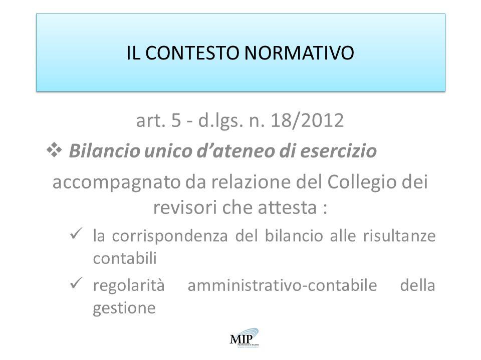 IL CONTESTO NORMATIVO art. 5 - d.lgs. n. 18/2012 Bilancio unico dateneo di esercizio accompagnato da relazione del Collegio dei revisori che attesta :