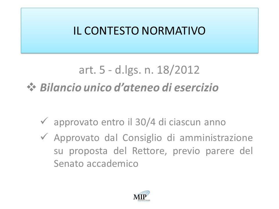 IL CONTESTO NORMATIVO art. 5 - d.lgs. n. 18/2012 Bilancio unico dateneo di esercizio approvato entro il 30/4 di ciascun anno Approvato dal Consiglio d