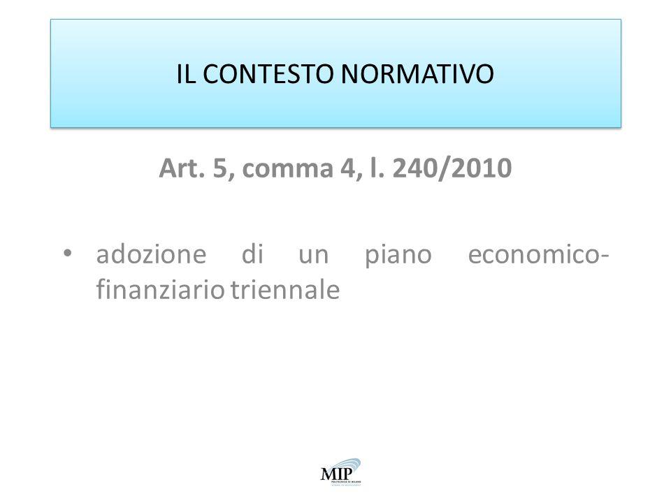 IL CONTESTO NORMATIVO Art. 5, comma 4, l. 240/2010 adozione di un piano economico- finanziario triennale