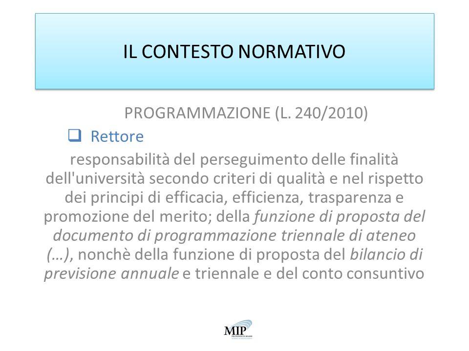 IL CONTESTO NORMATIVO PROGRAMMAZIONE (L. 240/2010) Rettore responsabilità del perseguimento delle finalità dell'università secondo criteri di qualità
