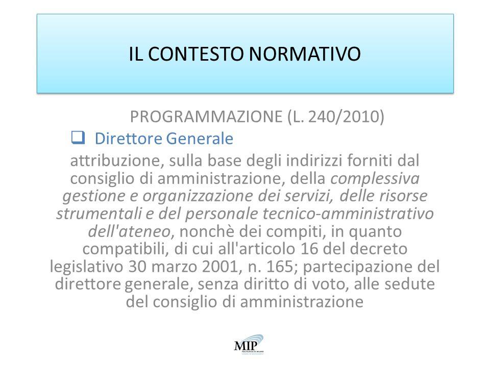 IL CONTESTO NORMATIVO PROGRAMMAZIONE (L. 240/2010) Direttore Generale attribuzione, sulla base degli indirizzi forniti dal consiglio di amministrazion