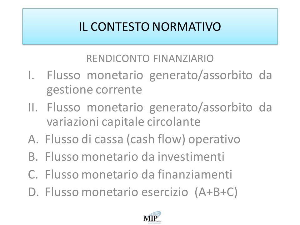 IL CONTESTO NORMATIVO RENDICONTO FINANZIARIO I.Flusso monetario generato/assorbito da gestione corrente II.Flusso monetario generato/assorbito da vari