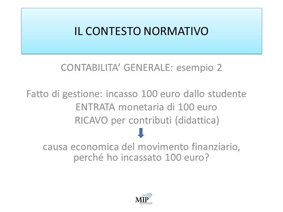IL CONTESTO NORMATIVO CONTABILITA GENERALE: esempio 2 Fatto di gestione: incasso 100 euro dallo studente ENTRATA monetaria di 100 euro RICAVO per cont