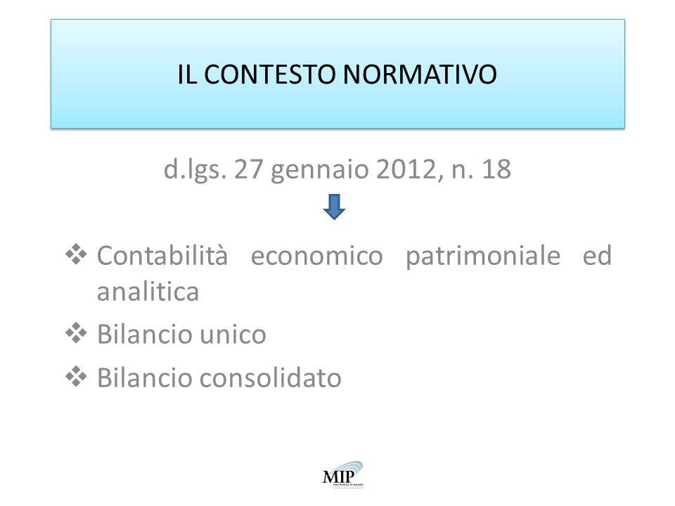 IL CONTESTO NORMATIVO d.lgs. 27 gennaio 2012, n. 18 Contabilità economico patrimoniale ed analitica Bilancio unico Bilancio consolidato