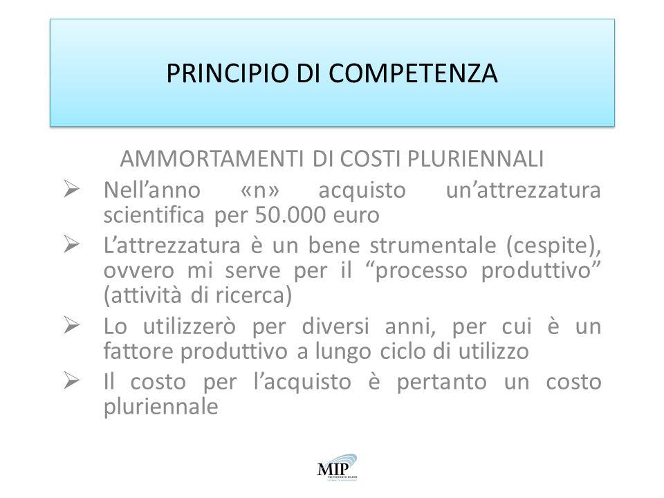 PRINCIPIO DI COMPETENZA AMMORTAMENTI DI COSTI PLURIENNALI Nellanno «n» acquisto unattrezzatura scientifica per 50.000 euro Lattrezzatura è un bene str