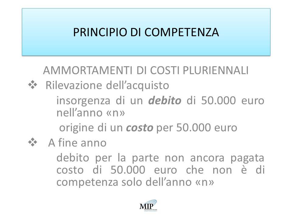 PRINCIPIO DI COMPETENZA AMMORTAMENTI DI COSTI PLURIENNALI Rilevazione dellacquisto insorgenza di un debito di 50.000 euro nellanno «n» origine di un c