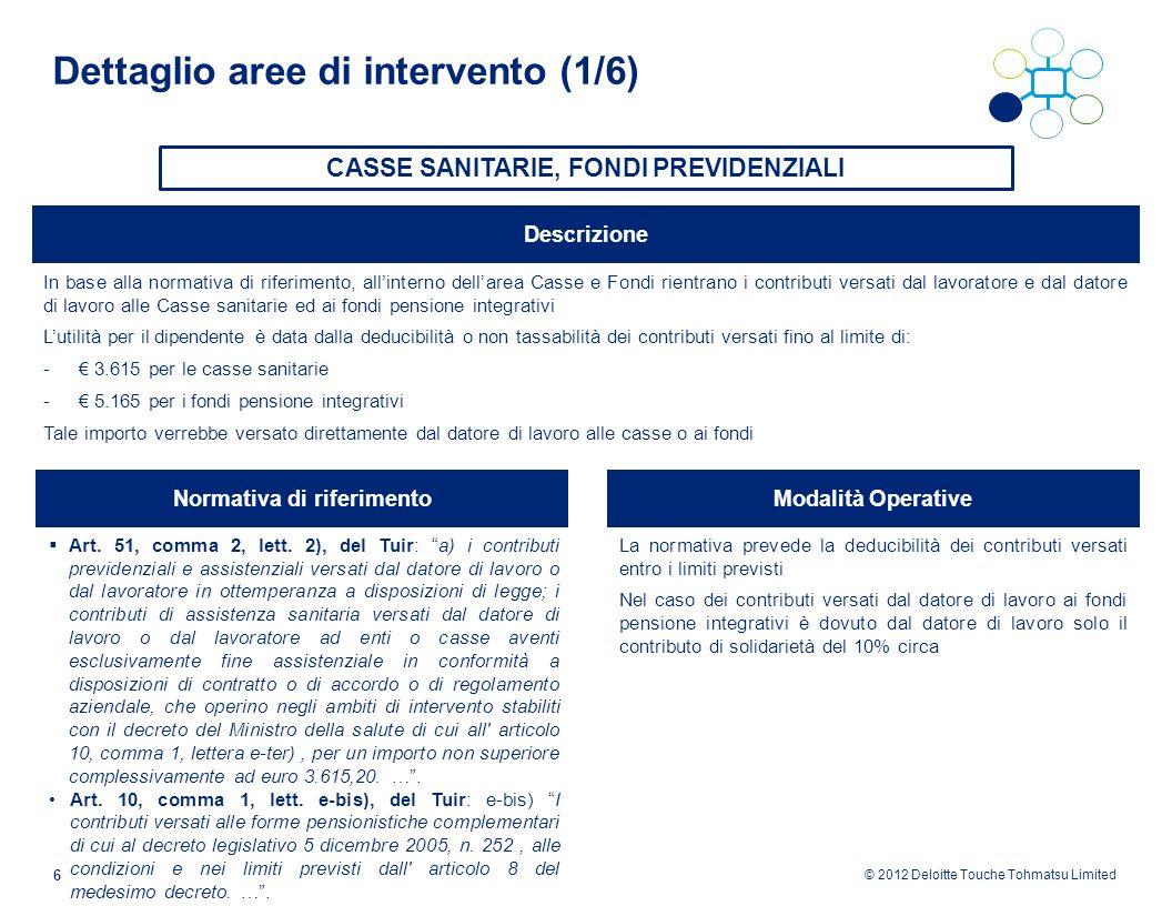 © 2012 Deloitte Touche Tohmatsu Limited 6 Dettaglio aree di intervento (1/6) CASSE SANITARIE, FONDI PREVIDENZIALI In base alla normativa di riferiment
