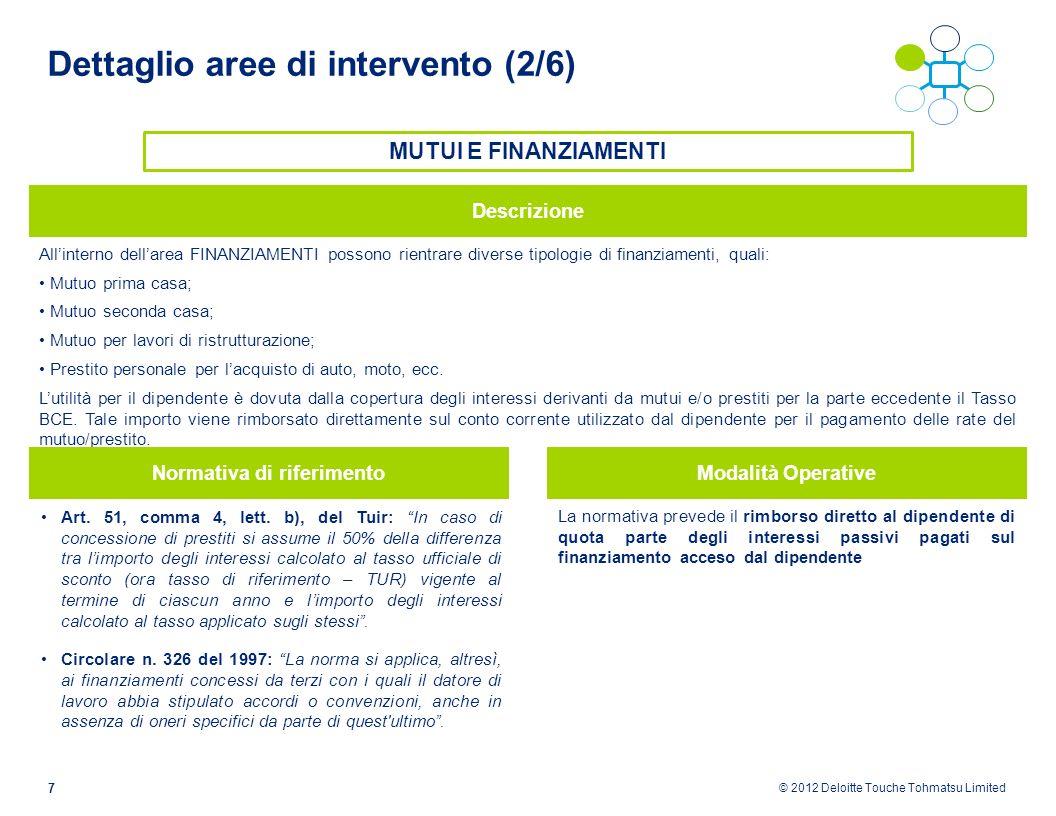 © 2012 Deloitte Touche Tohmatsu Limited 7 Dettaglio aree di intervento (2/6) MUTUI E FINANZIAMENTI Allinterno dellarea FINANZIAMENTI possono rientrare