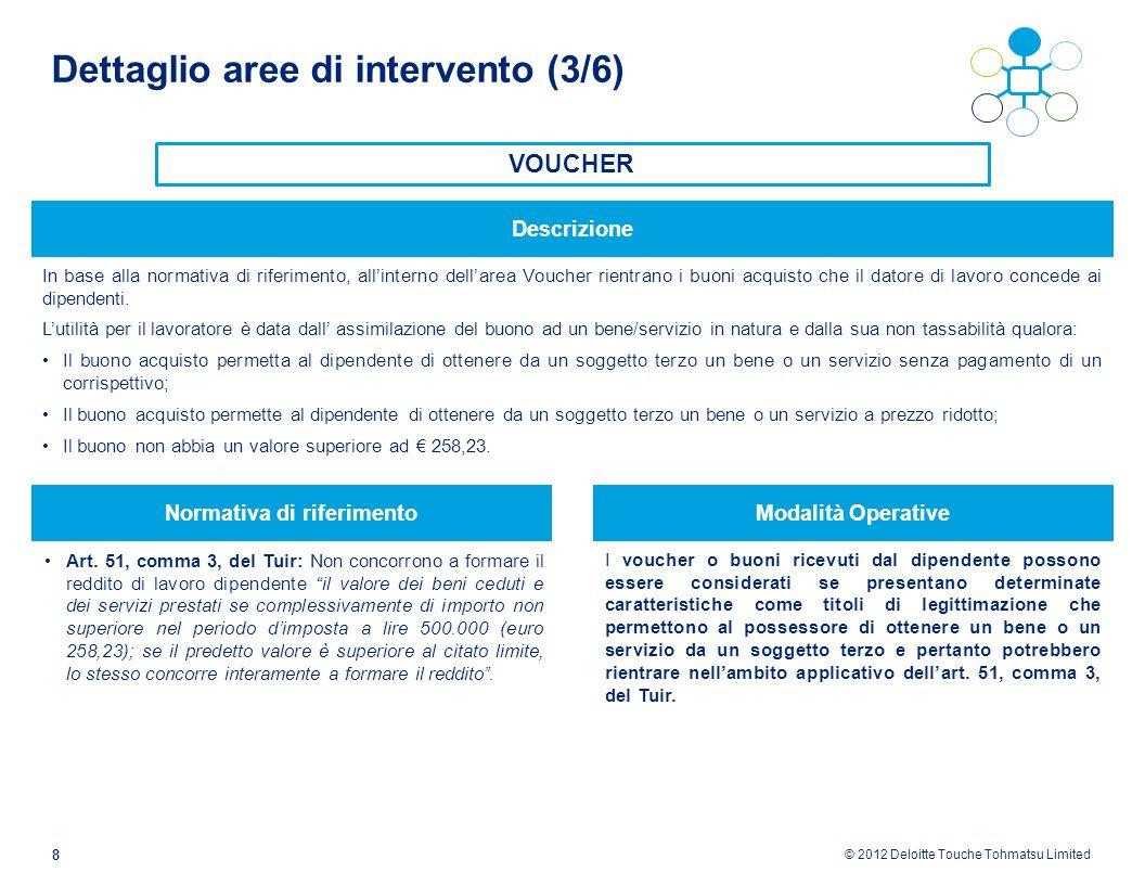 © 2012 Deloitte Touche Tohmatsu Limited 8 Dettaglio aree di intervento (3/6) VOUCHER In base alla normativa di riferimento, allinterno dellarea Vouche