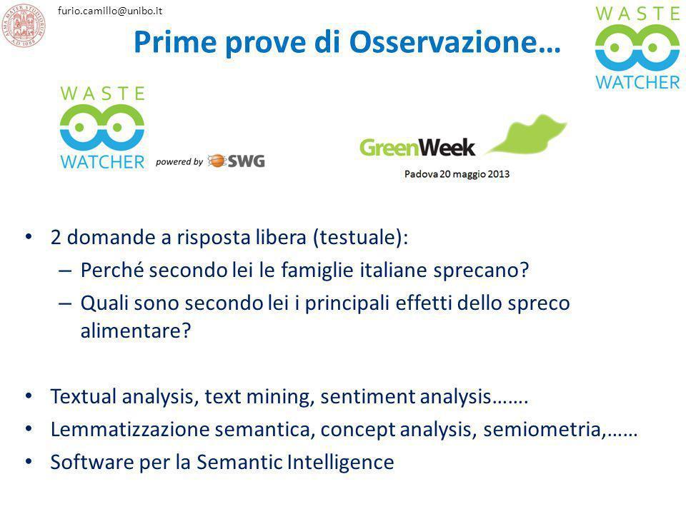 furio.camillo@unibo.it 2 domande a risposta libera (testuale): – Perché secondo lei le famiglie italiane sprecano? – Quali sono secondo lei i principa