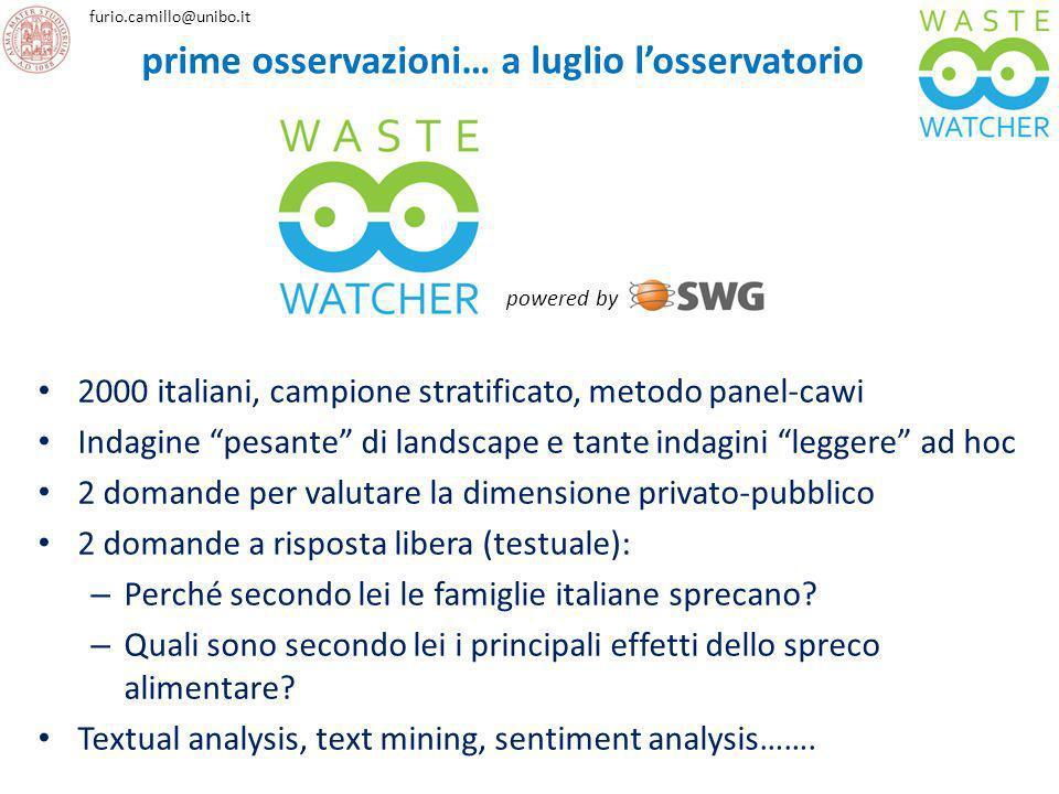 furio.camillo@unibo.it 2000 italiani, campione stratificato, metodo panel-cawi Indagine pesante di landscape e tante indagini leggere ad hoc 2 domande