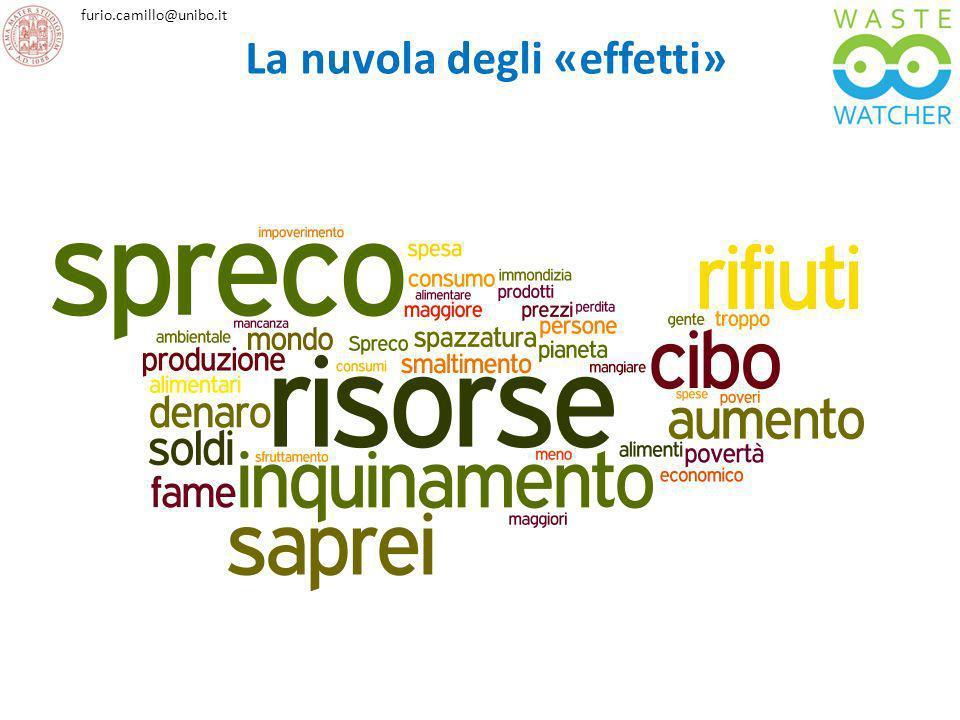 furio.camillo@unibo.it La nuvola degli «effetti»