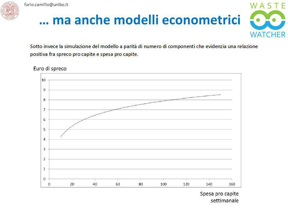 furio.camillo@unibo.it … ma anche modelli econometrici