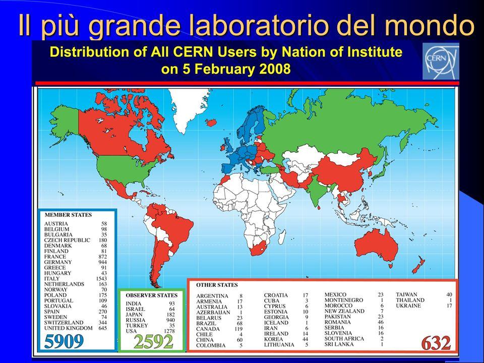 Il più grande laboratorio del mondo Il più grande laboratorio del mondo