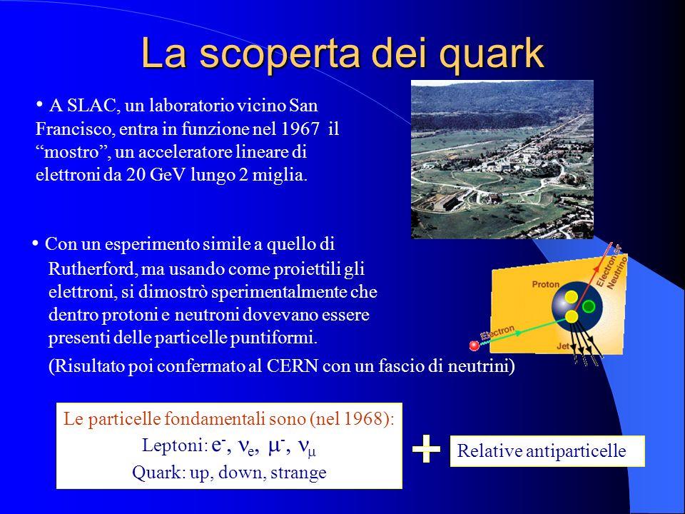 La scoperta dei quark A SLAC, un laboratorio vicino San Francisco, entra in funzione nel 1967 il mostro, un acceleratore lineare di elettroni da 20 Ge