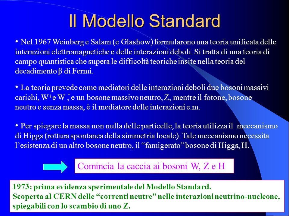 Il Modello Standard Nel 1967 Weinberg e Salam (e Glashow) formularono una teoria unificata delle interazioni elettromagnetiche e delle interazioni deb