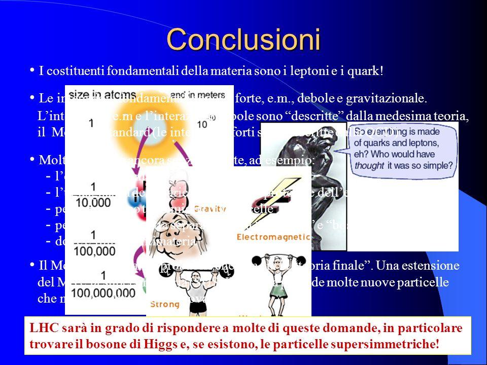 Conclusioni I costituenti fondamentali della materia sono i leptoni e i quark! Le interazioni fondamentali sono 4: forte, e.m., debole e gravitazional