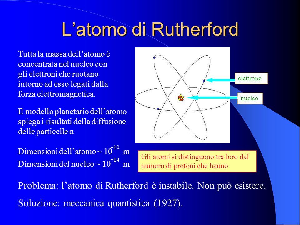 Latomo di Rutherford elettrone nucleo Il modello planetario dellatomo spiega i risultati della diffusione delle particelle α Problema: latomo di Ruthe