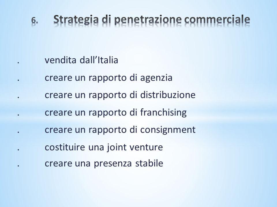 Non essendoci una normativa vincolante (come invece in Italia), occorre descrivere nel dettaglio tutti gli aspetti del rapporto.
