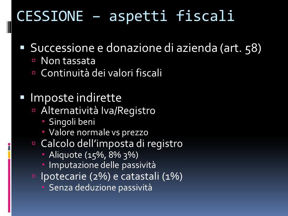 CESSIONE – aspetti fiscali Successione e donazione di azienda (art. 58) Non tassata Continuità dei valori fiscali Imposte indirette Alternatività Iva/