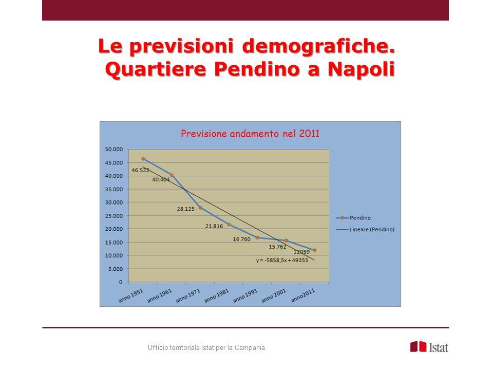 Le previsioni demografiche.