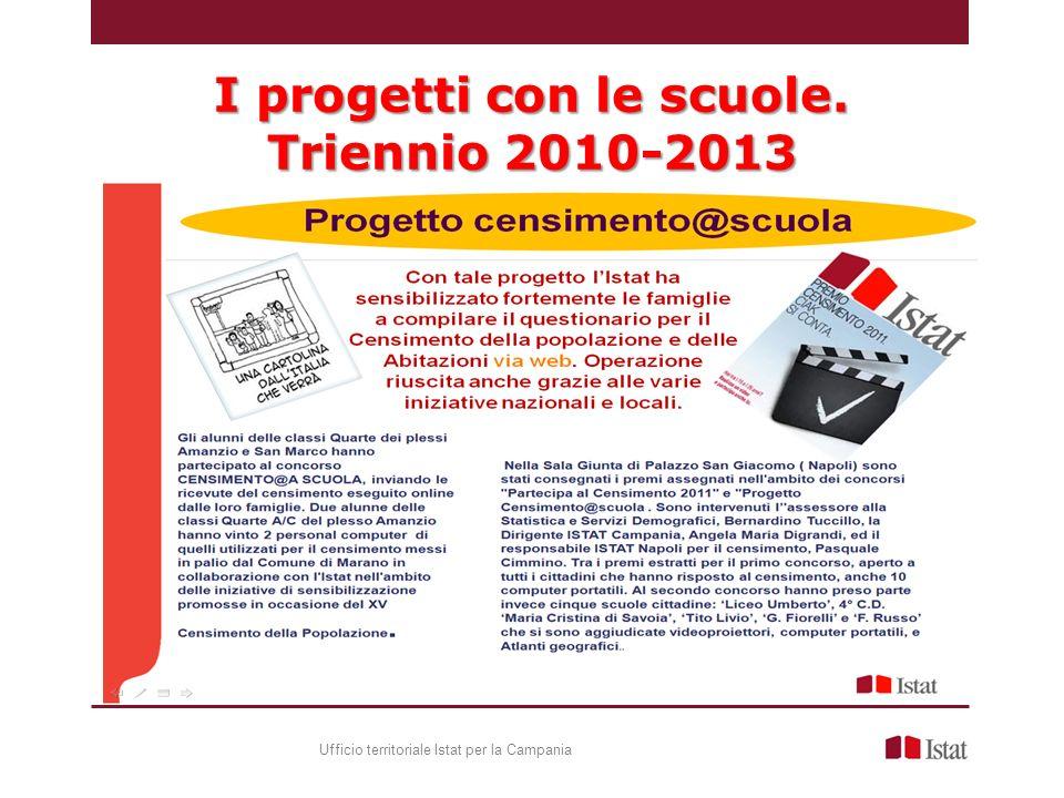 I progetti con le scuole. Triennio 2010-2013 Ufficio territoriale Istat per la Campania