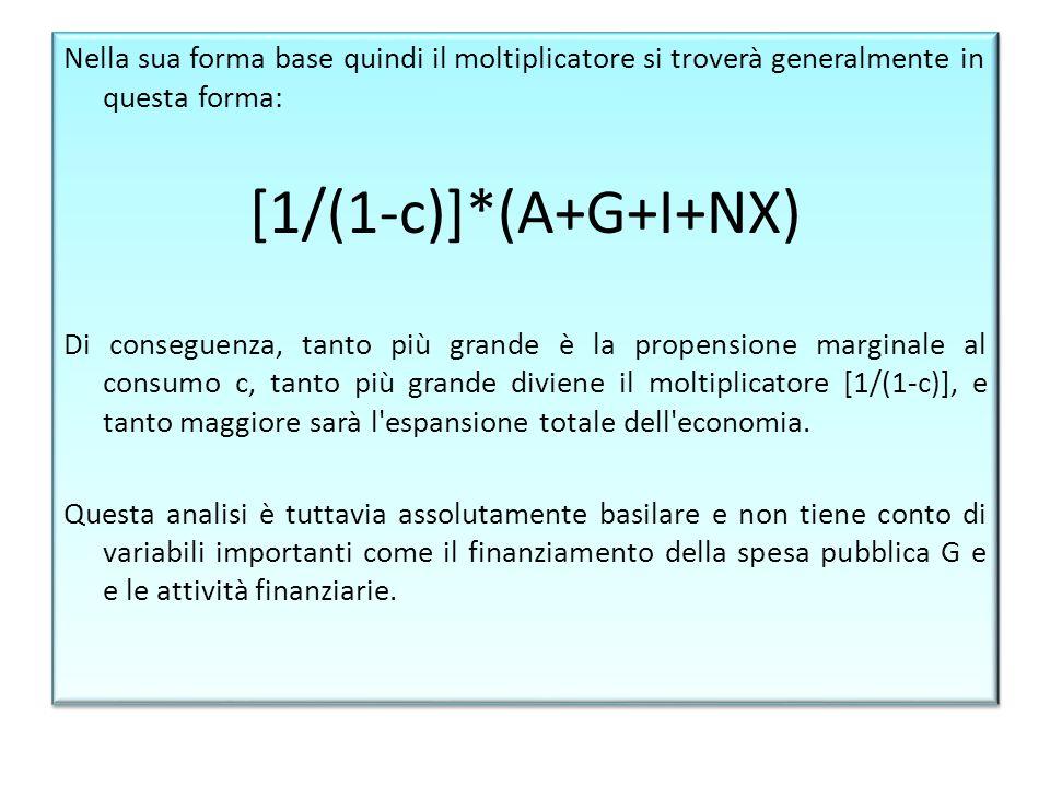 Nella sua forma base quindi il moltiplicatore si troverà generalmente in questa forma: [1/(1-c)]*(A+G+I+NX) Di conseguenza, tanto più grande è la prop
