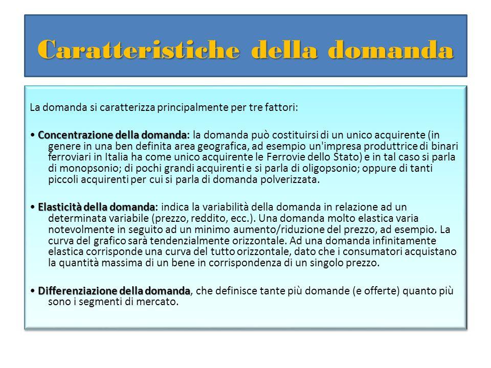 Caratteristiche della domanda La domanda si caratterizza principalmente per tre fattori: Concentrazione della domanda Concentrazione della domanda: la