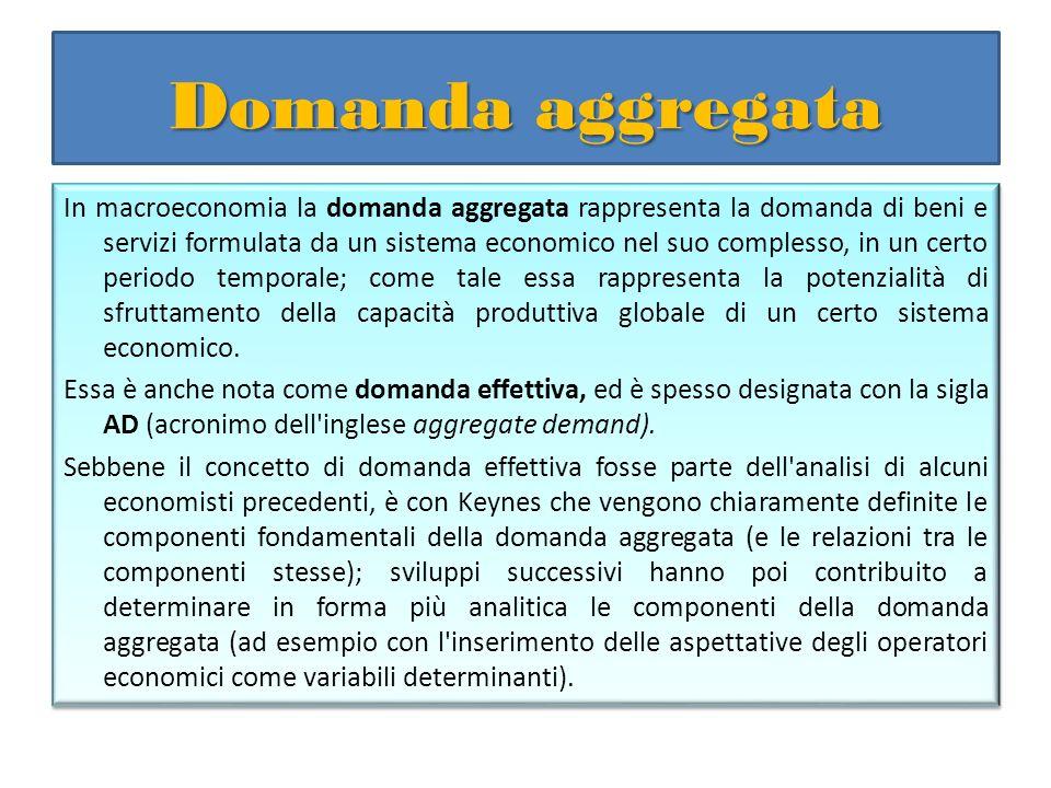 Domanda aggregata In macroeconomia la domanda aggregata rappresenta la domanda di beni e servizi formulata da un sistema economico nel suo complesso,