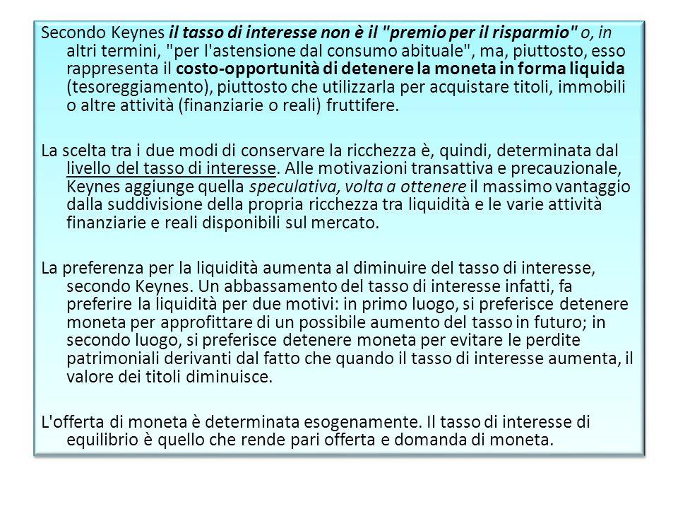 Secondo Keynes il tasso di interesse non è il