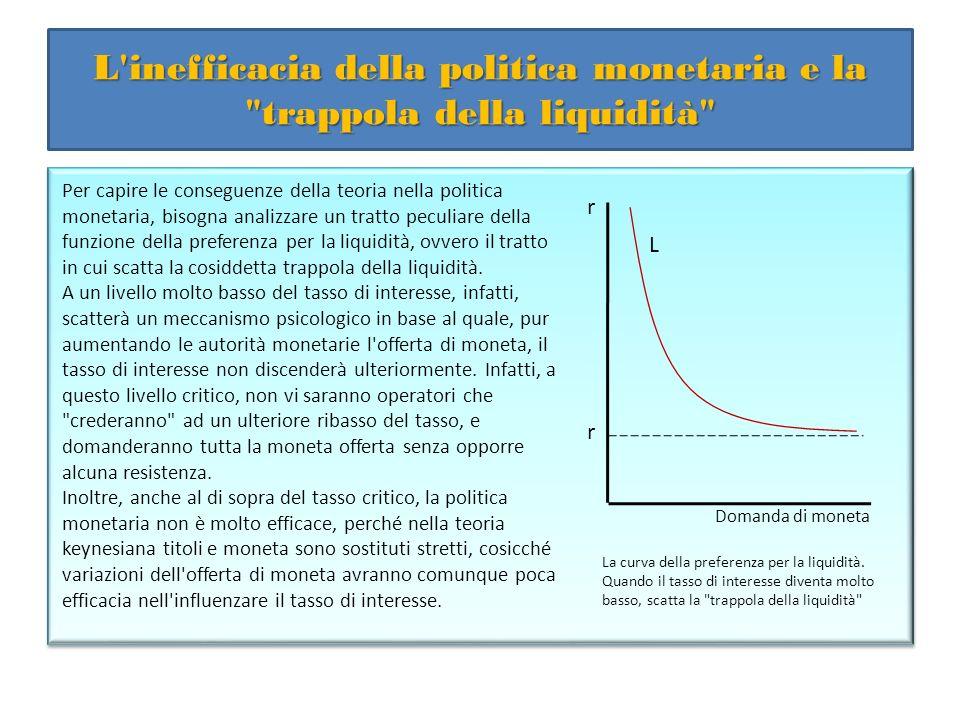 L'inefficacia della politica monetaria e la