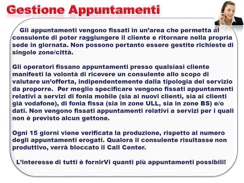Gli appuntamenti vengono fissati in unarea che permetta al consulente di poter raggiungere il cliente e ritornare nella propria sede in giornata.