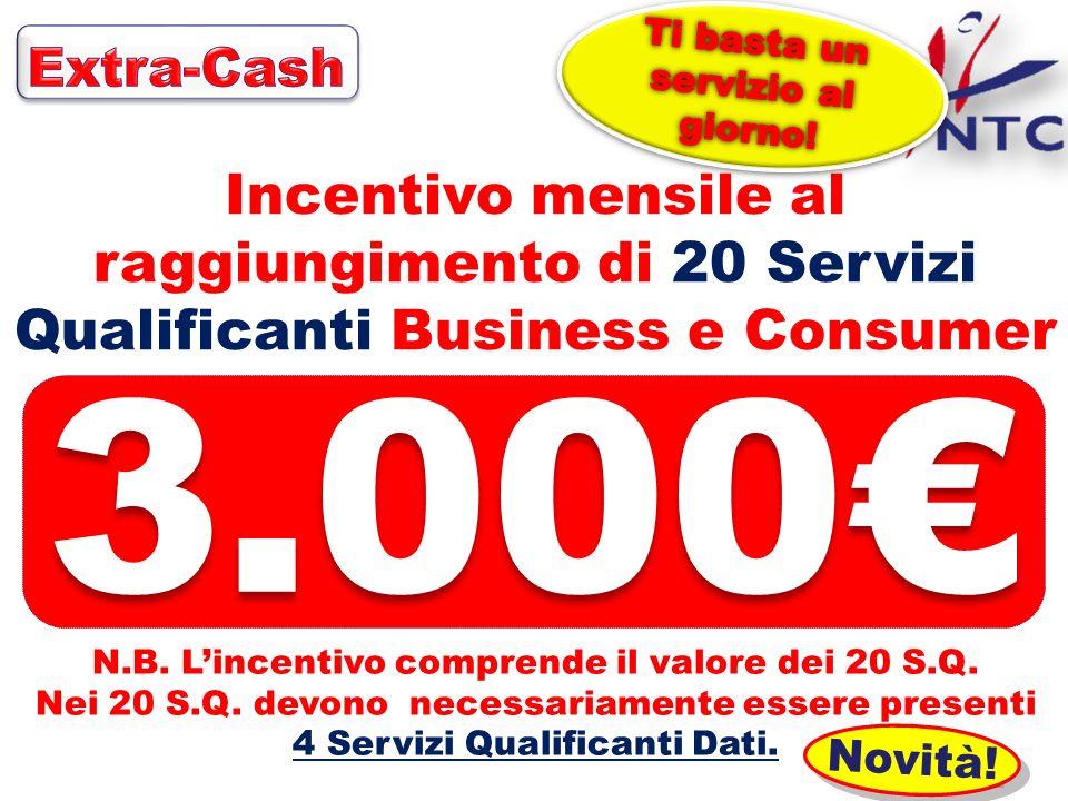 Incentivo mensile al raggiungimento di 20 Servizi Qualificanti Business e Consumer N.B. Lincentivo comprende il valore dei 20 S.Q. Nei 20 S.Q. devono