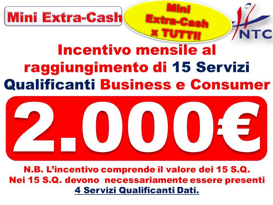 Incentivo mensile al raggiungimento di 15 Servizi Qualificanti Business e Consumer N.B. Lincentivo comprende il valore dei 15 S.Q. Nei 15 S.Q. devono