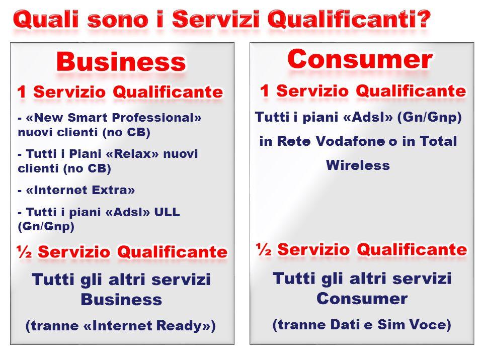 Tutti gli altri servizi Business (tranne «Internet Ready») - «New Smart Professional» nuovi clienti (no CB) - Tutti i Piani «Relax» nuovi clienti (no CB) - «Internet Extra» - Tutti i piani «Adsl» ULL (Gn/Gnp) Tutti gli altri servizi Consumer (tranne Dati e Sim Voce) Tutti i piani «Adsl» (Gn/Gnp) in Rete Vodafone o in Total Wireless