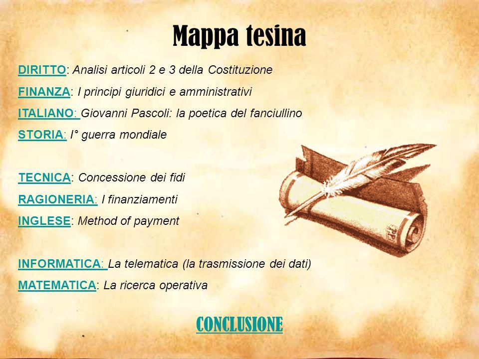 Mappa tesina DIRITTODIRITTO: Analisi articoli 2 e 3 della Costituzione FINANZAFINANZA: I principi giuridici e amministrativi ITALIANO: ITALIANO: Giova
