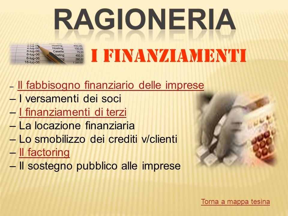 I finanziamenti – Il fabbisogno finanziario delle imprese Il fabbisogno finanziario delle imprese – I versamenti dei soci – I finanziamenti di terziI